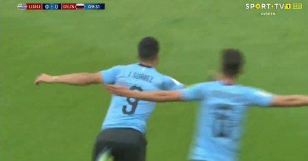 Uruguay - Russia