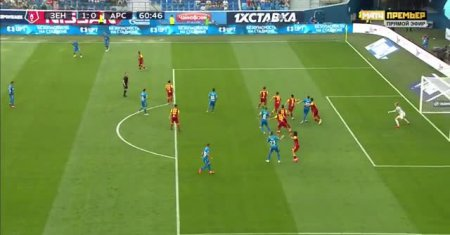 Zenit Saint-Petersburg - FK Arsenal Tula