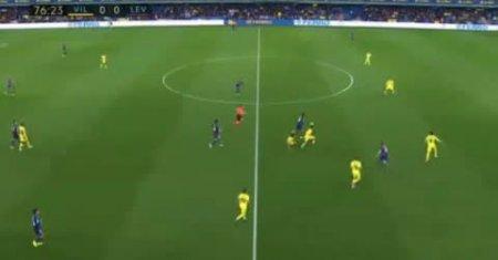 Villarreal CF - FC Levante