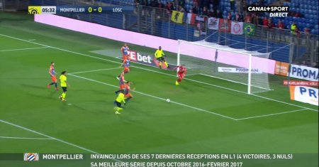 Montpellier - FC Lille Sud