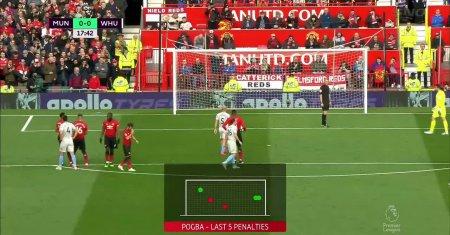 Manchester United FC - West Ham United
